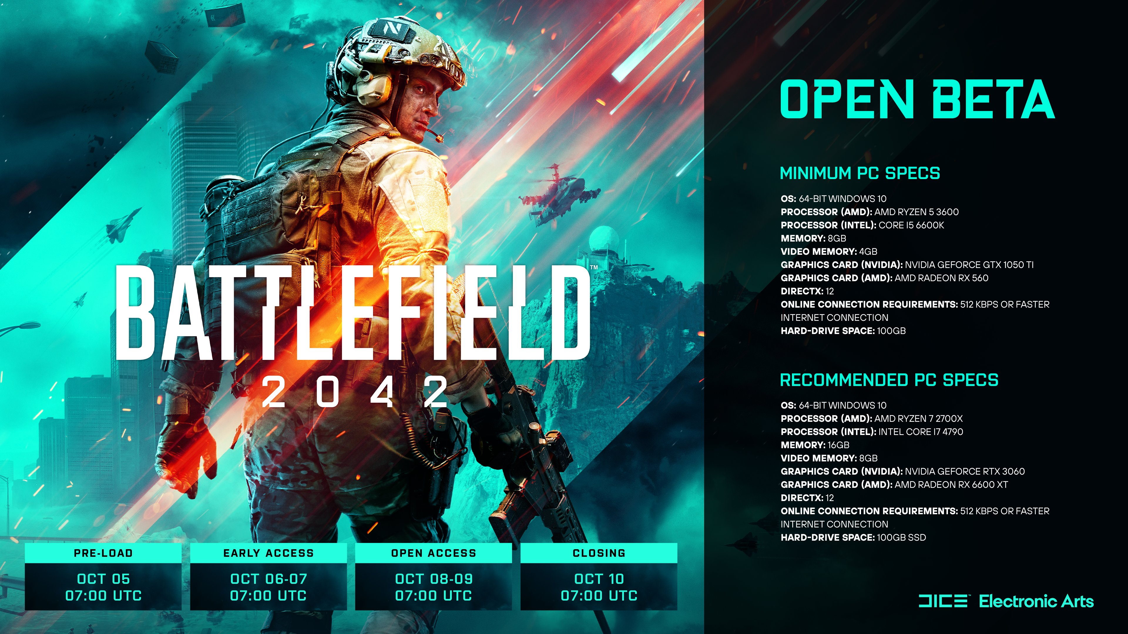 Battlefield 2042 PC specs and requirements
